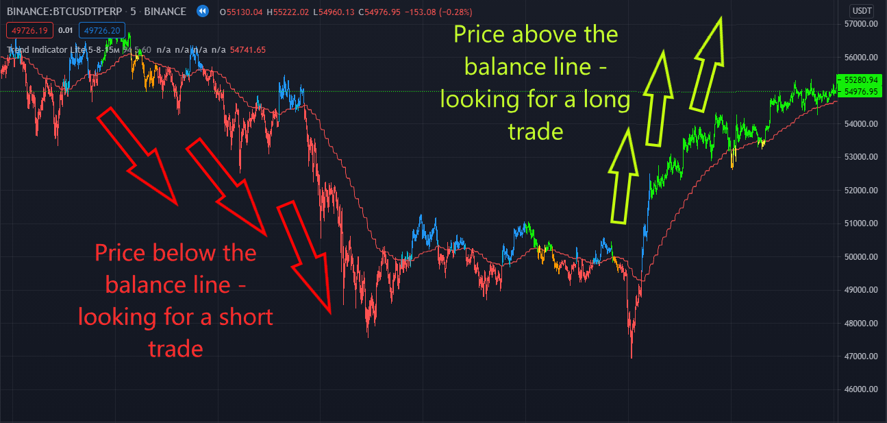 The best trading strategy for commodities and metals