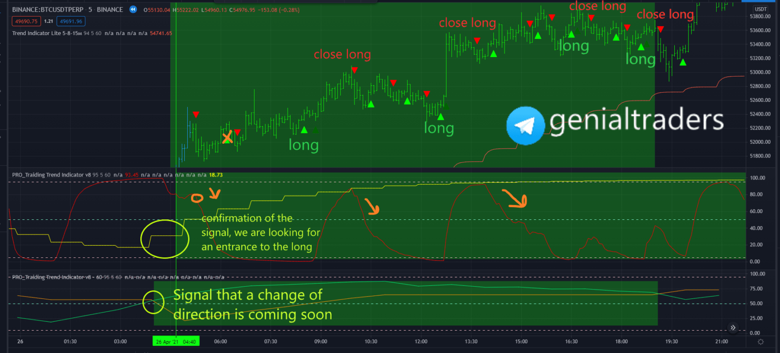 Lucky trading strategy